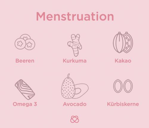 Ernährung während der Menstruation