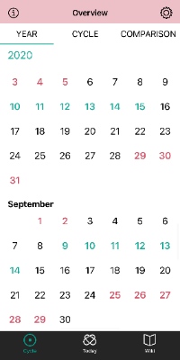 The cycle diary in the breathe ilo app